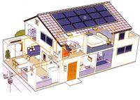ENERGIZZATEVI - Facciamo un po' di chiarezza su un impianto fotovoltaico.