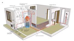 ENERGIZZATEVI! - Pompa di calore: rende quasi cinque volte una caldaia a gas e dimezza i costi di riscaldamento