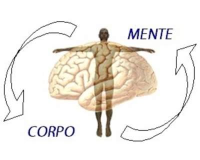 NATUROPATIA- Come la psiche 'attiva' le malattie: i binari conflittuali e la lateralità