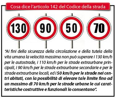 Il limite di 50km sulla SP 225 è una buffonata: lo dice il Codice della strada