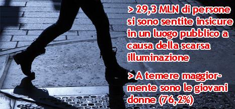 Illuminazione pubblica: un italiano su due si sente insicuro - Metodi obsoleti e bollette care: in Liguria un Consorzio fa risparmiare i comuni, ma non tutti aderiscono