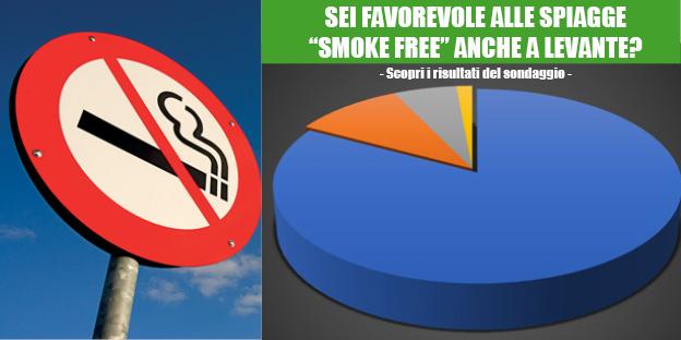 Spiagge Smoke free anche a Levante? I risultati del nostro sondaggio